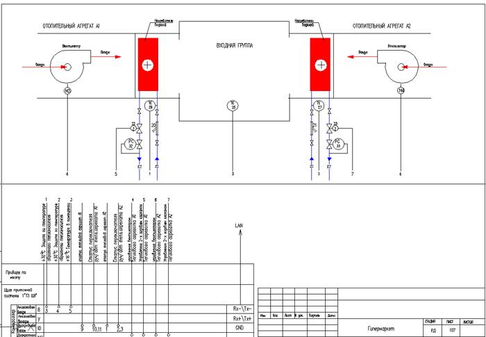 разработку технического задания на создание и... Проектирование АСУ ТП осуществляется высококвалифицированными...